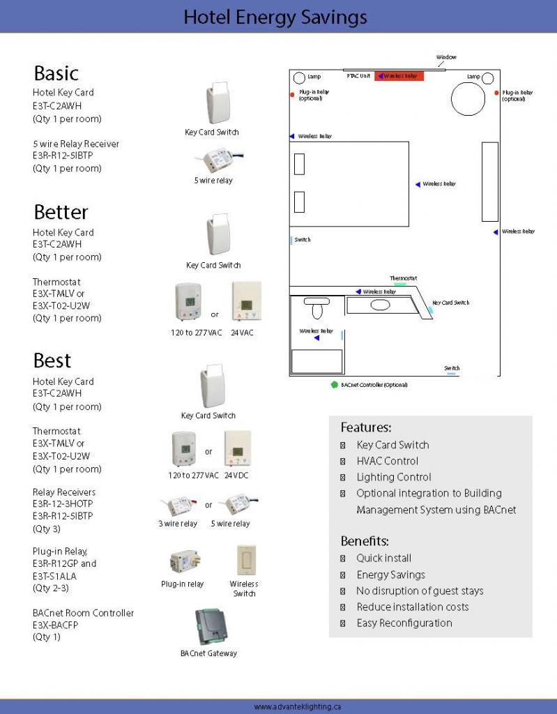 Index Of Wp Content Uploads 2016 07 Bacnet Wiring Diagram Advantek Hotel Savin